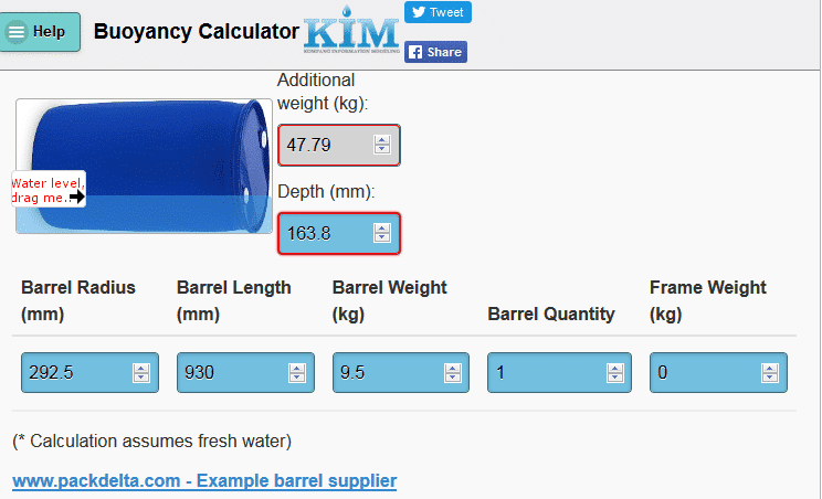 Buoyancy Calculator