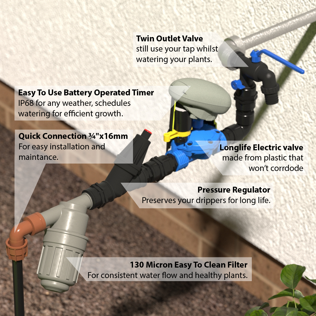 Drip Irrigation KIT With From Israel